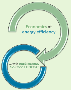energy efficiency reduced energy spend